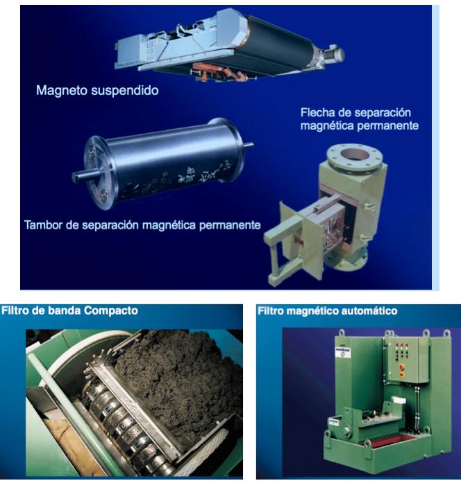 Sistema de separacion magnetica